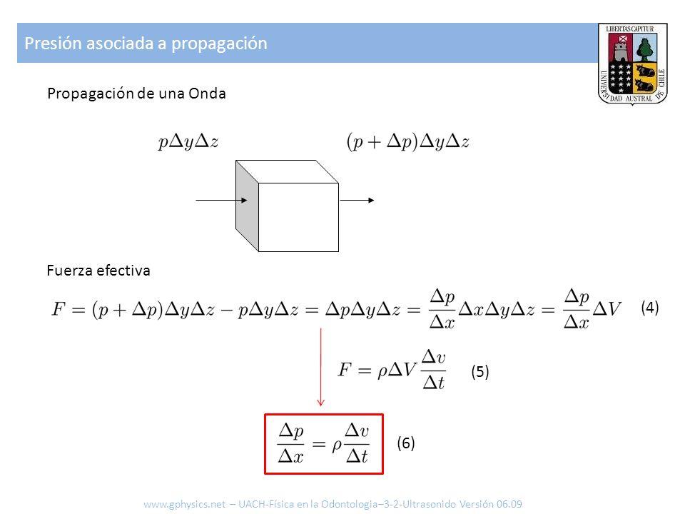 Presión asociada a propagación