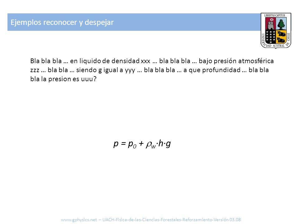 p = p0 + rw·h·g Ejemplos reconocer y despejar