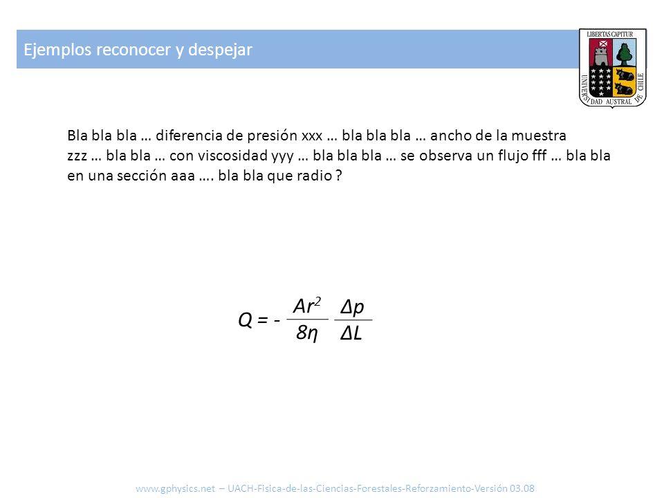 Ar2 Δp Q = - 8η ΔL Ejemplos reconocer y despejar