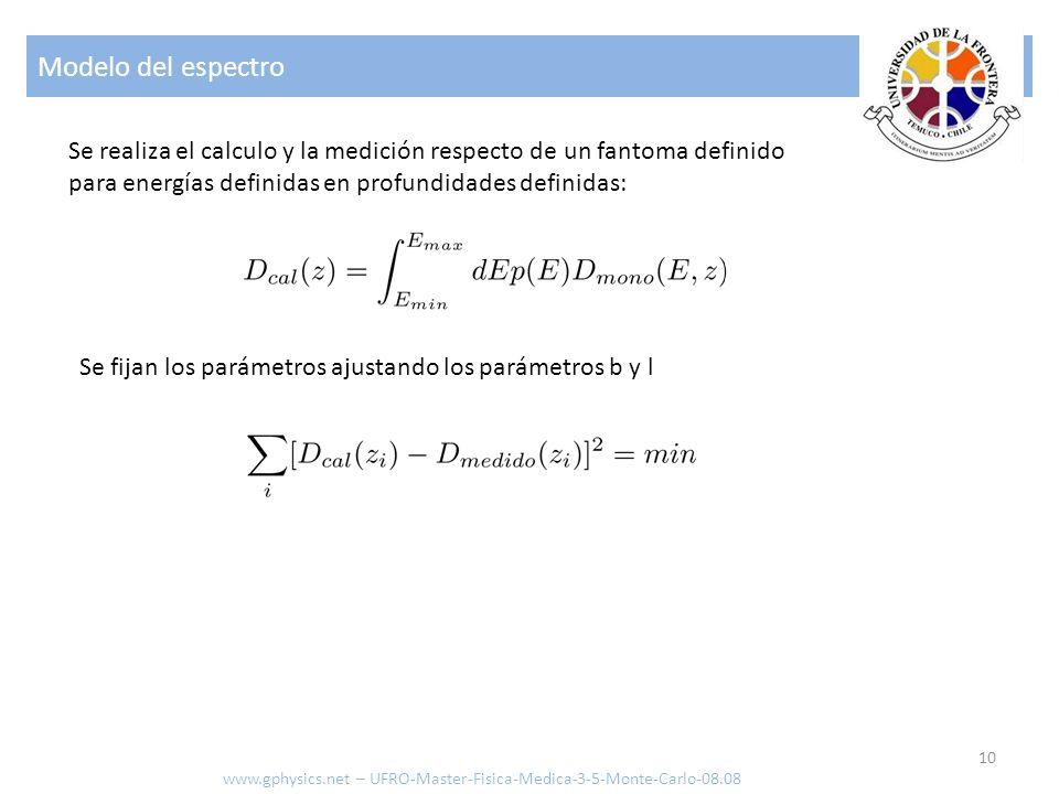 Modelo del espectro Se realiza el calculo y la medición respecto de un fantoma definido. para energías definidas en profundidades definidas: