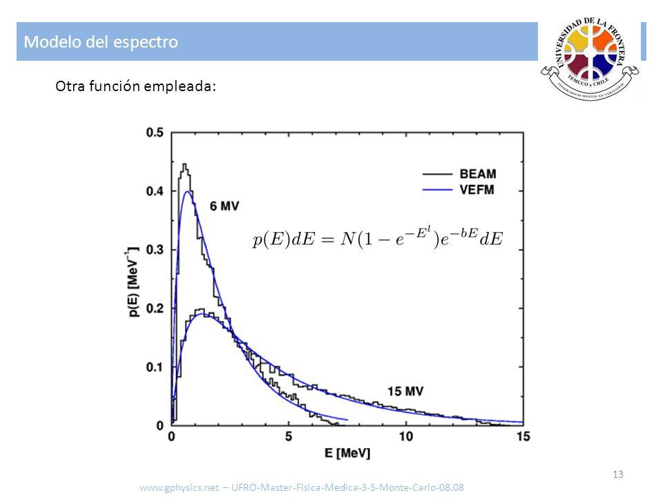 Modelo del espectro Otra función empleada: