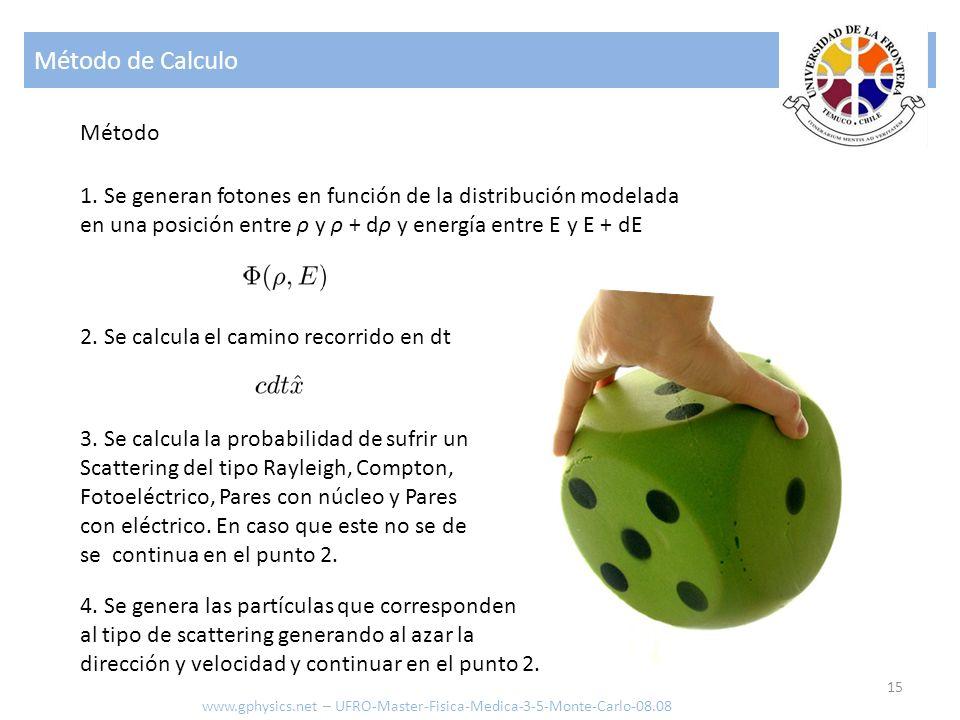 Método de Calculo Método
