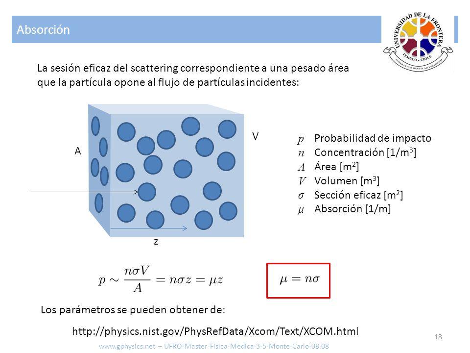 Absorción La sesión eficaz del scattering correspondiente a una pesado área. que la partícula opone al flujo de partículas incidentes: