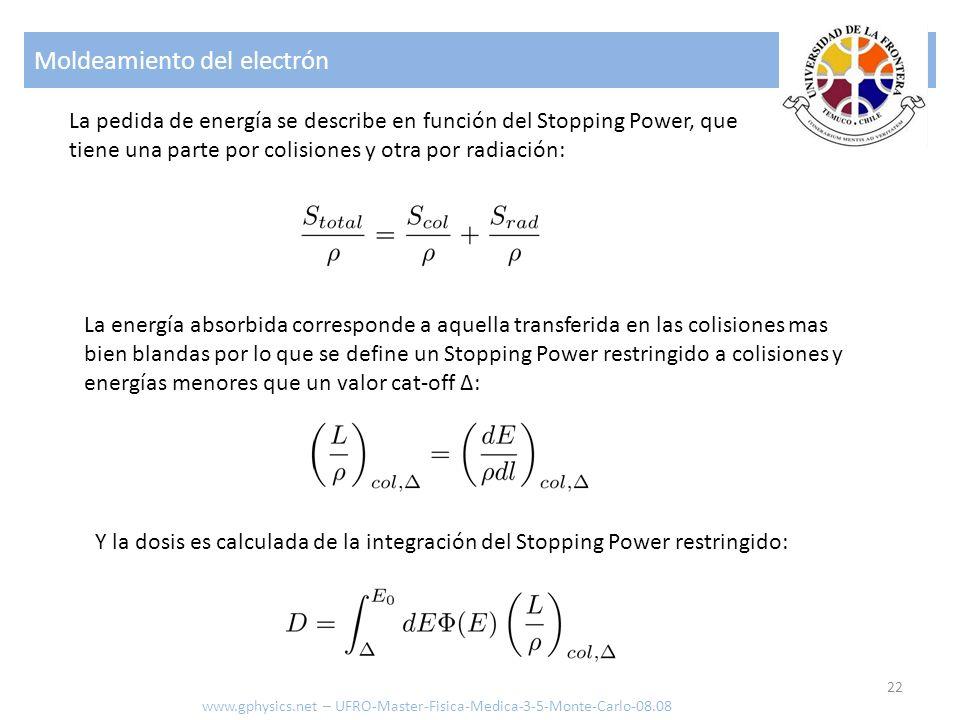 Moldeamiento del electrón