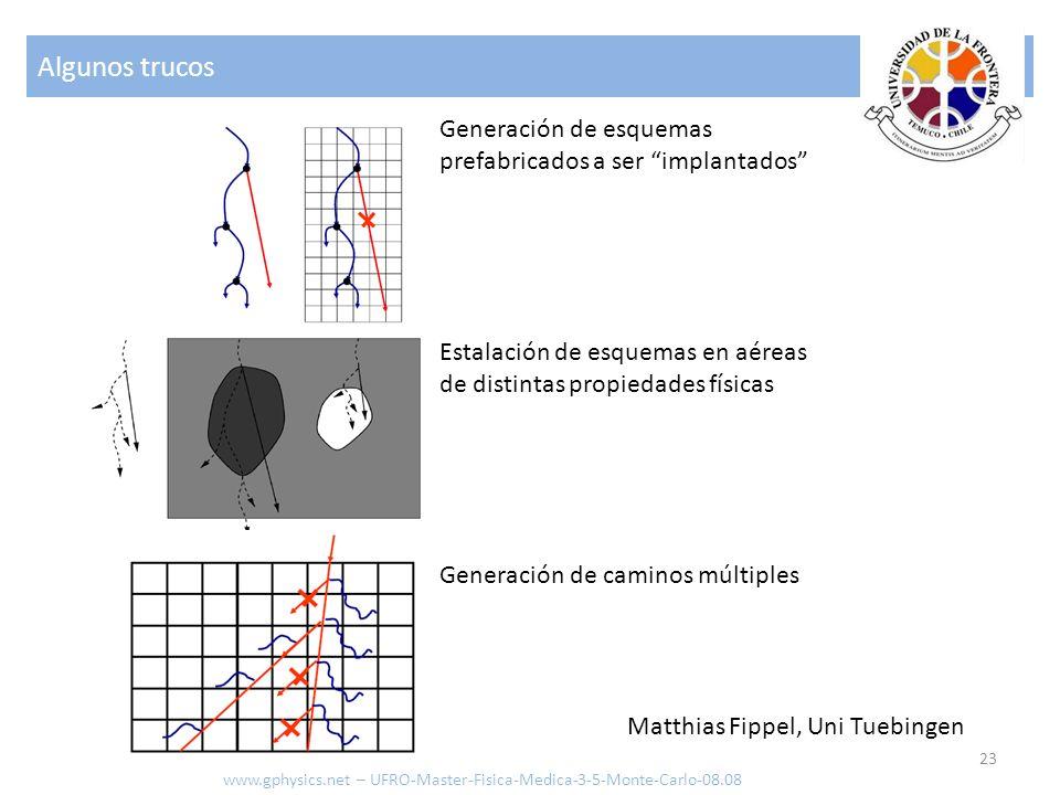 Algunos trucos Generación de esquemas prefabricados a ser implantados Estalación de esquemas en aéreas de distintas propiedades físicas.