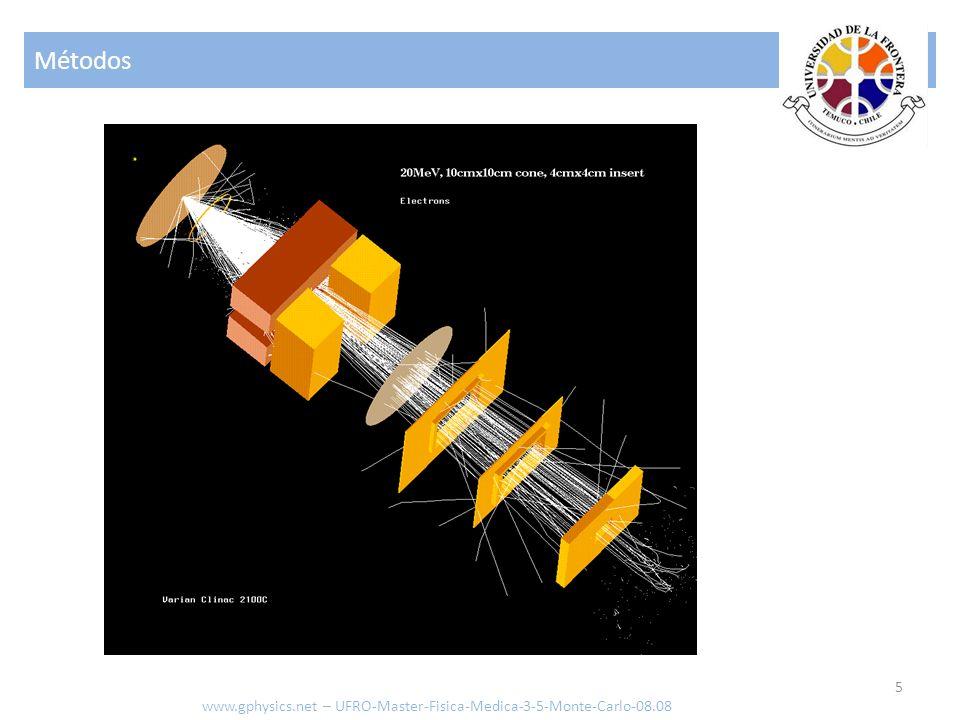 Métodos www.gphysics.net – UFRO-Master-Fisica-Medica-3-5-Monte-Carlo-08.08