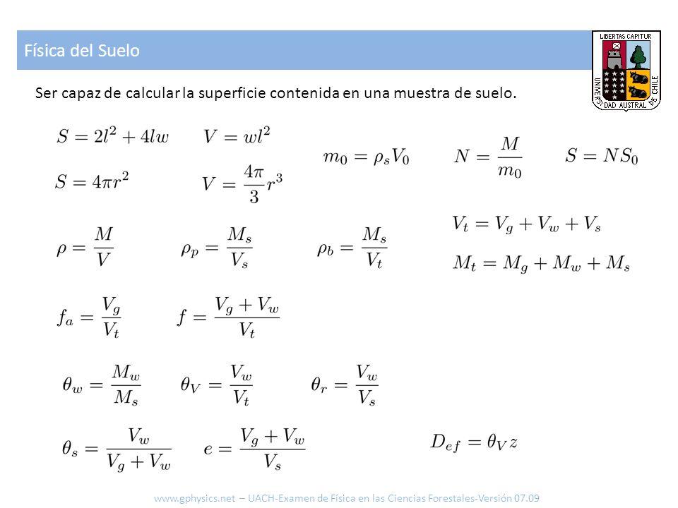 Física del Suelo Ser capaz de calcular la superficie contenida en una muestra de suelo.