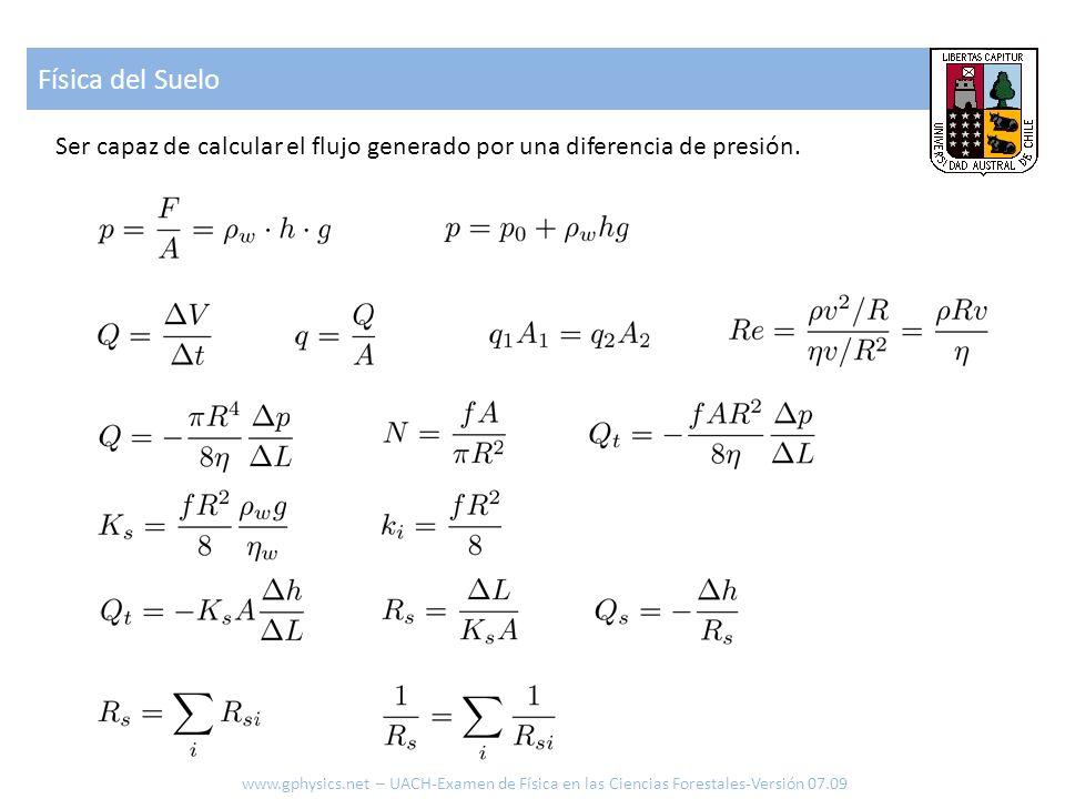 Física del Suelo Ser capaz de calcular el flujo generado por una diferencia de presión.