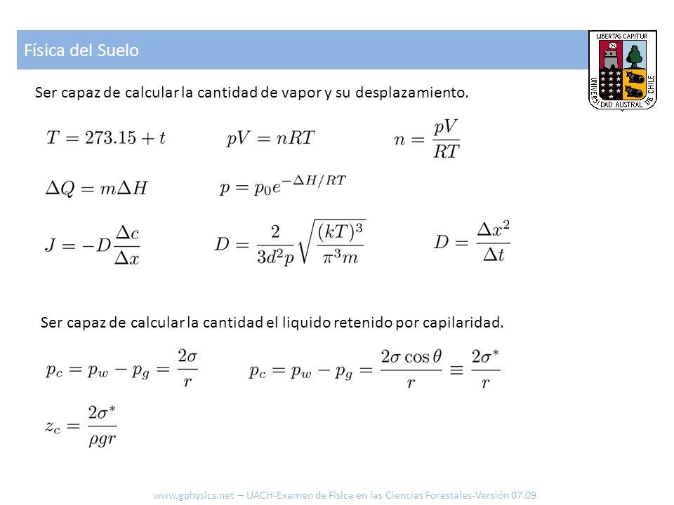 Física del Suelo Ser capaz de calcular la cantidad de vapor y su desplazamiento.