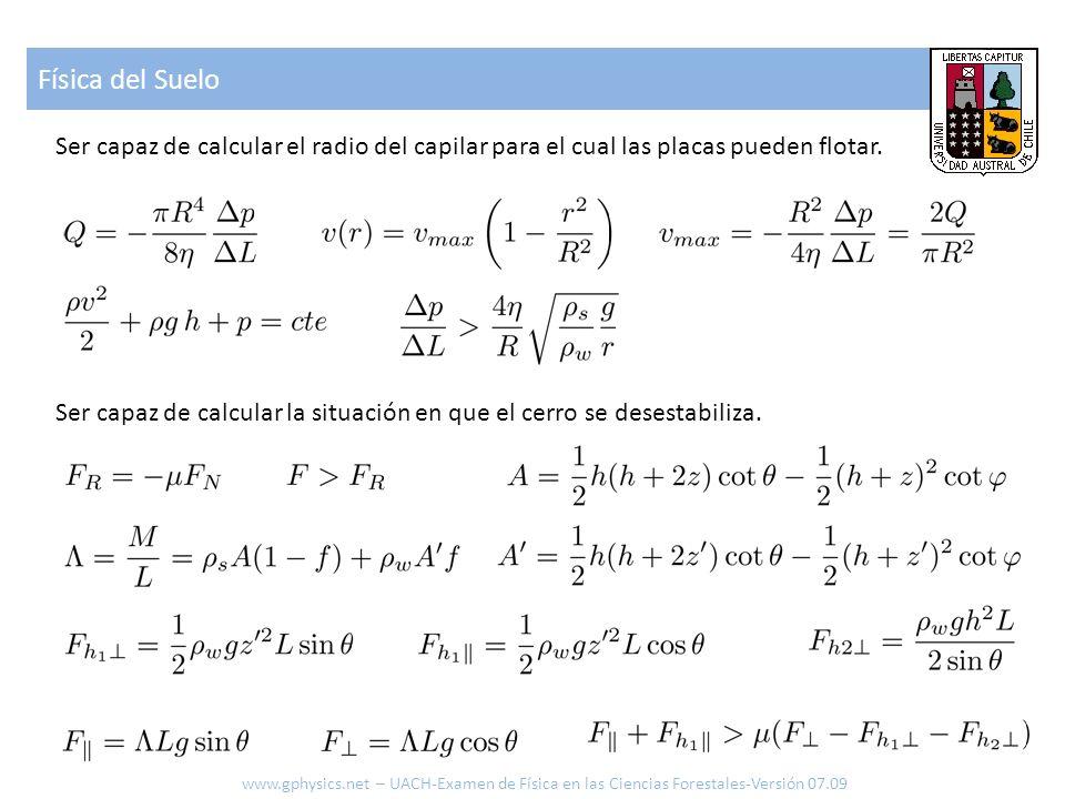 Física del Suelo Ser capaz de calcular el radio del capilar para el cual las placas pueden flotar.
