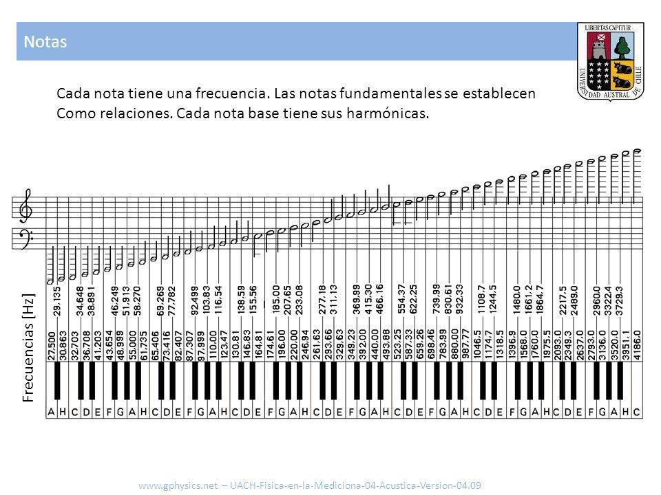 Notas Cada nota tiene una frecuencia. Las notas fundamentales se establecen. Como relaciones. Cada nota base tiene sus harmónicas.