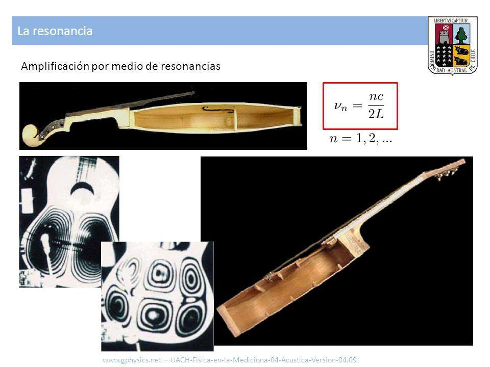 La resonancia Amplificación por medio de resonancias