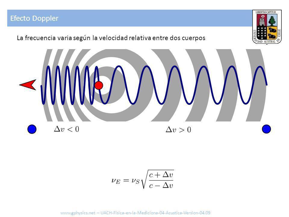 Efecto Doppler La frecuencia varia según la velocidad relativa entre dos cuerpos.
