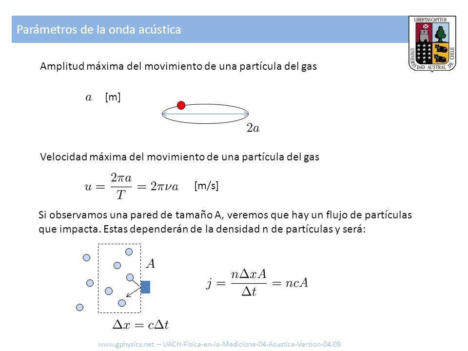 Parámetros de la onda acústica