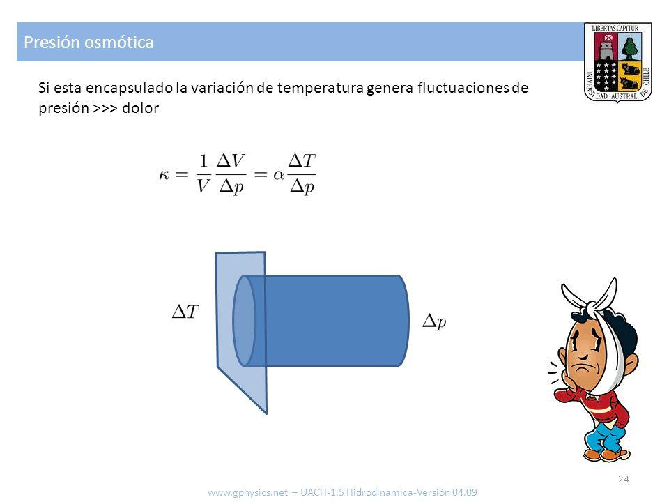 Presión osmótica Si esta encapsulado la variación de temperatura genera fluctuaciones de presión >>> dolor.