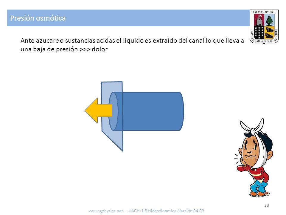 Presión osmótica Ante azucare o sustancias acidas el liquido es extraído del canal lo que lleva a una baja de presión >>> dolor.