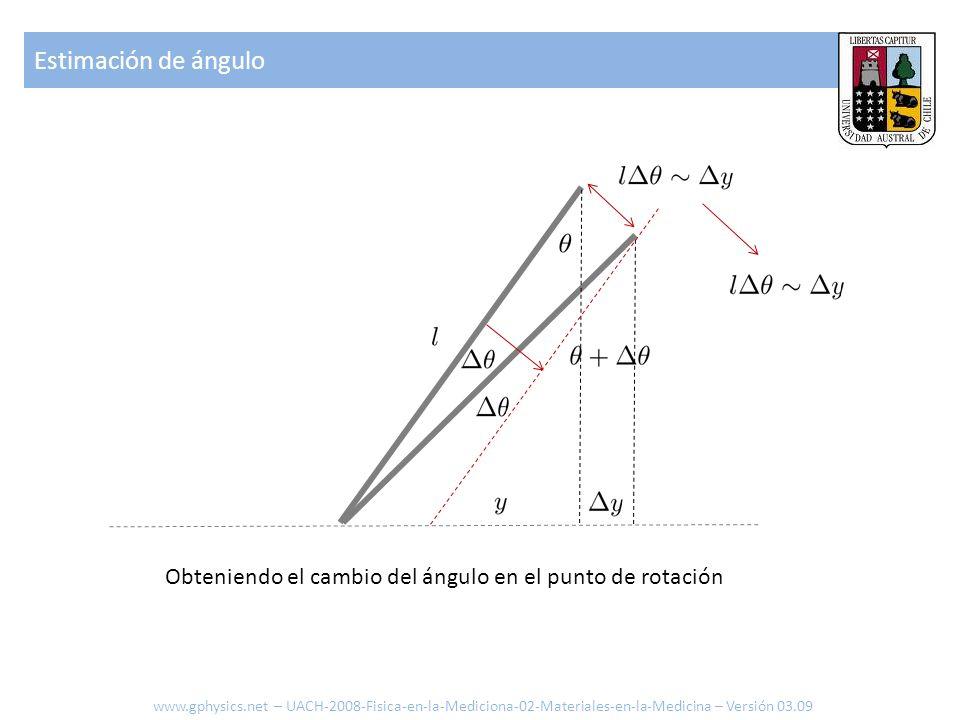 Estimación de ángulo Obteniendo el cambio del ángulo en el punto de rotación.