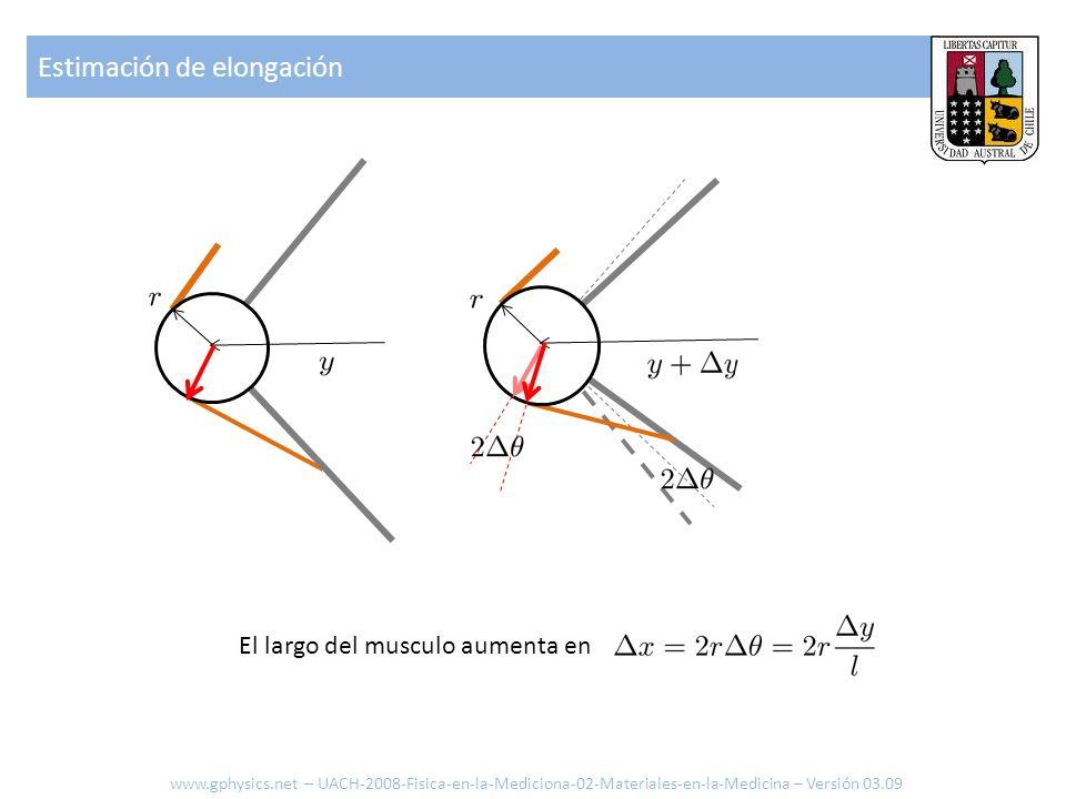 Estimación de elongación