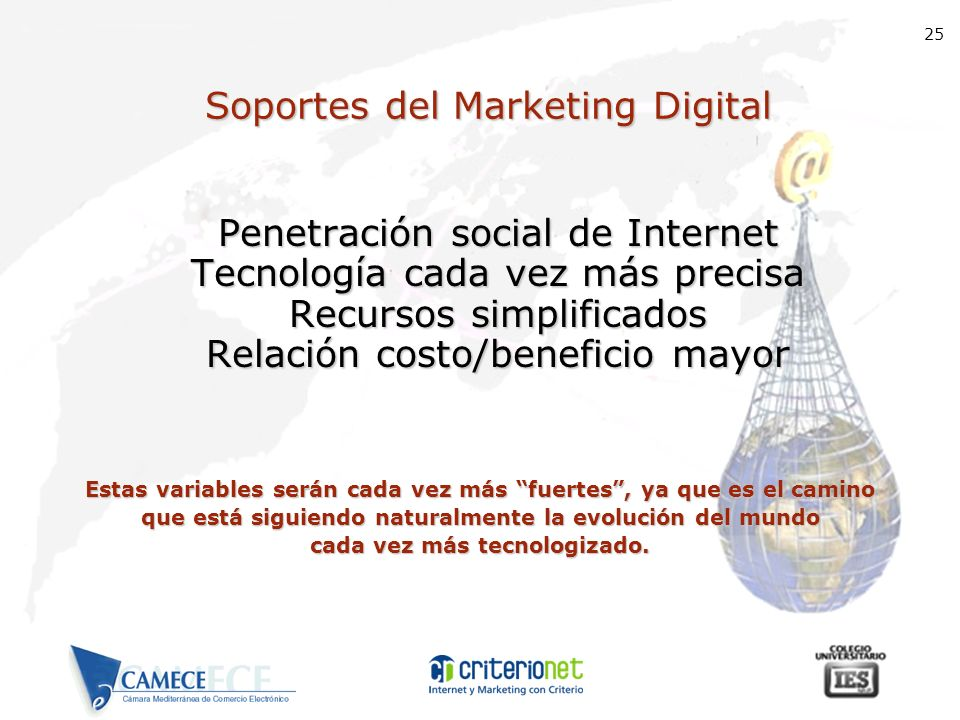 Soportes del Marketing Digital