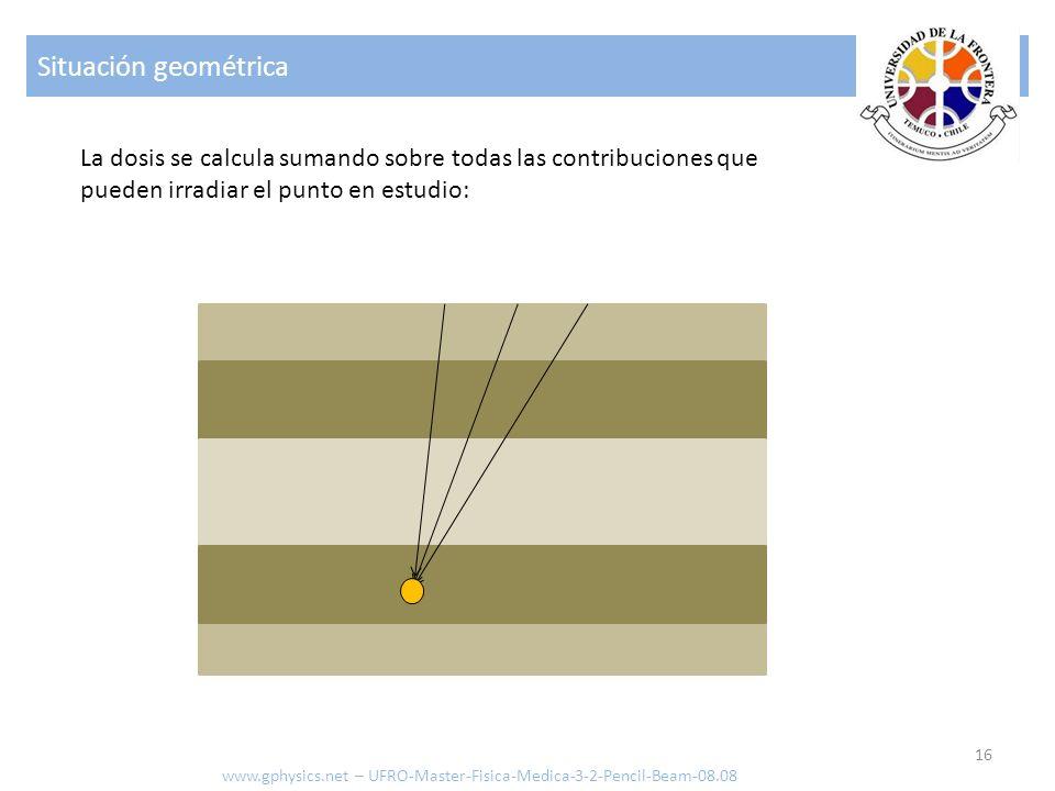 Situación geométrica La dosis se calcula sumando sobre todas las contribuciones que pueden irradiar el punto en estudio: