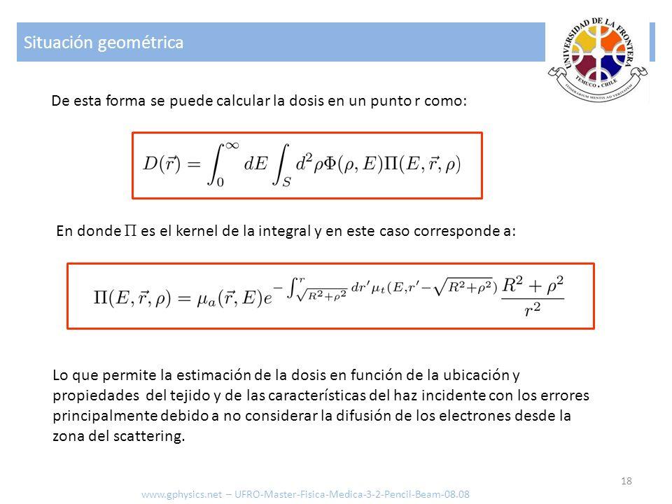 Situación geométrica De esta forma se puede calcular la dosis en un punto r como: