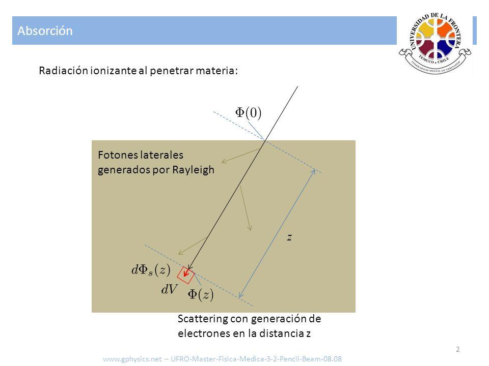 Absorción Radiación ionizante al penetrar materia: Fotones laterales