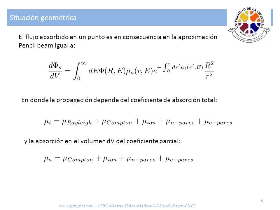 Situación geométrica El flujo absorbido en un punto es en consecuencia en la aproximación Pencil beam igual a: