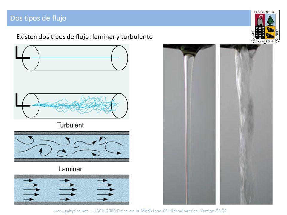 Dos tipos de flujo Existen dos tipos de flujo: laminar y turbulento