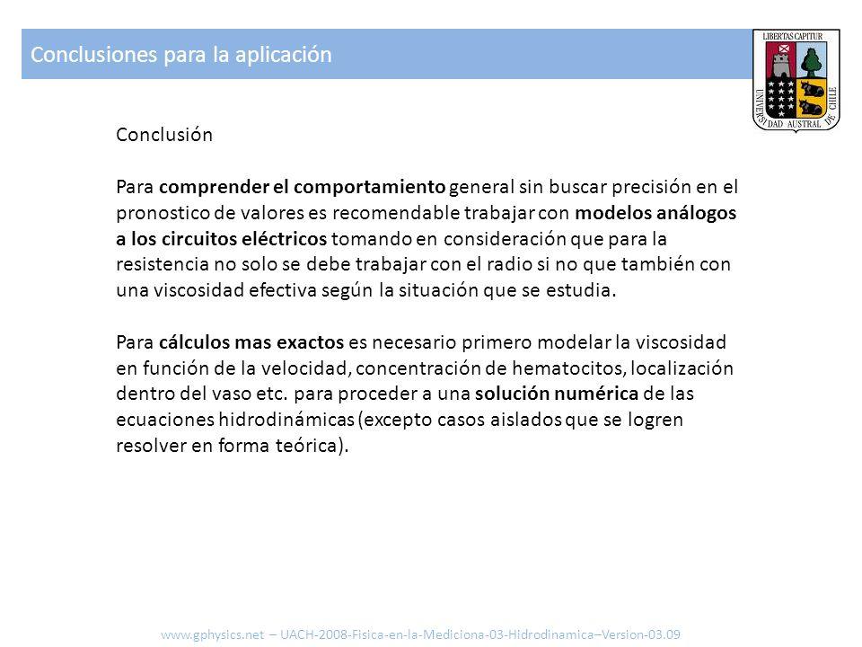 Conclusiones para la aplicación