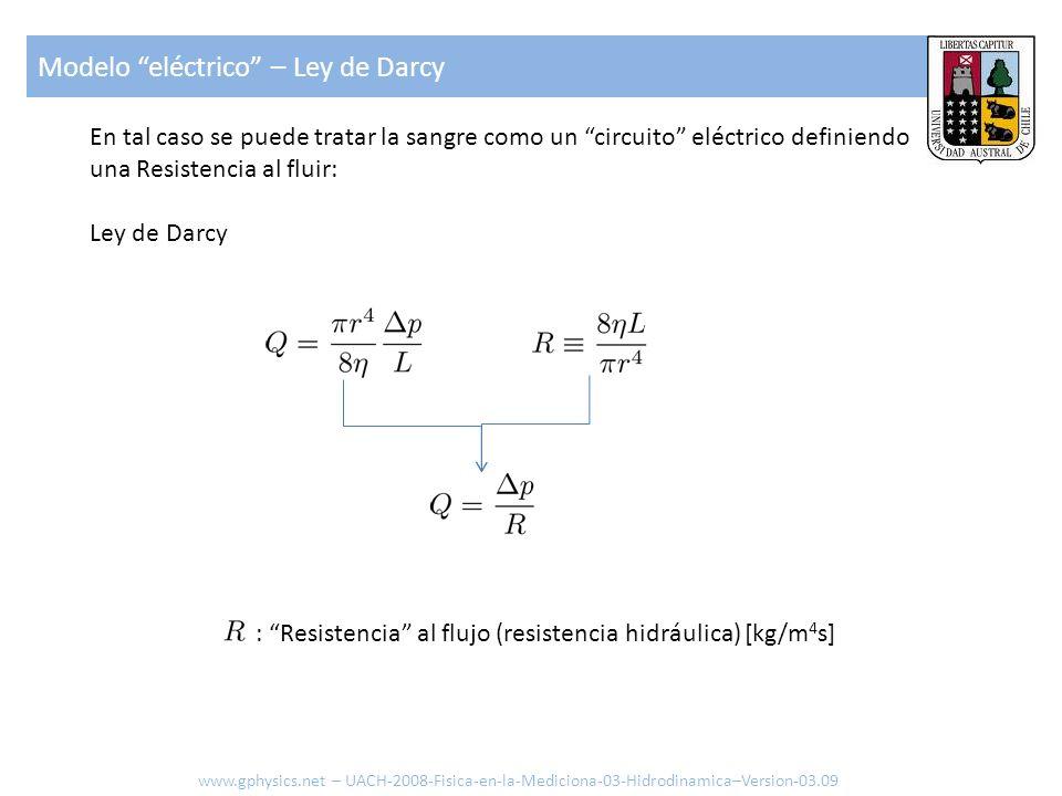 Modelo eléctrico – Ley de Darcy