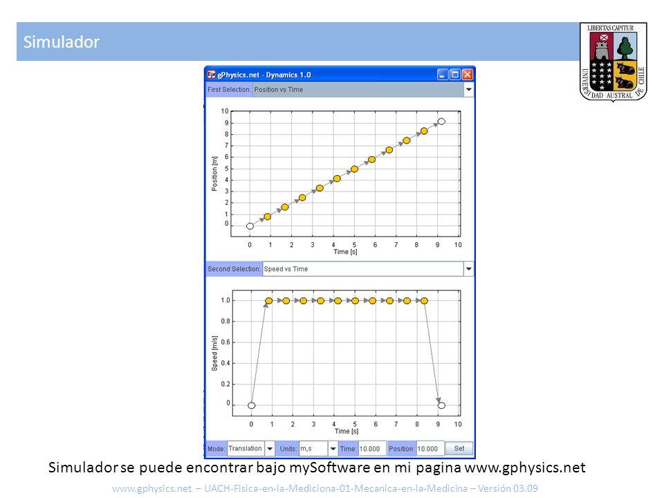 Simulador Simulador se puede encontrar bajo mySoftware en mi pagina www.gphysics.net.