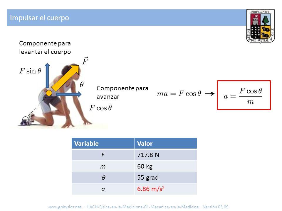 Impulsar el cuerpo Componente para levantar el cuerpo Componente para