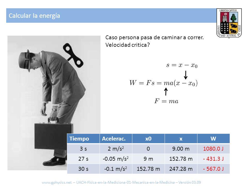 Calcular la energía Caso persona pasa de caminar a correr.