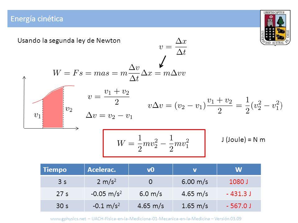 Energía cinética Usando la segunda ley de Newton J (Joule) = N m