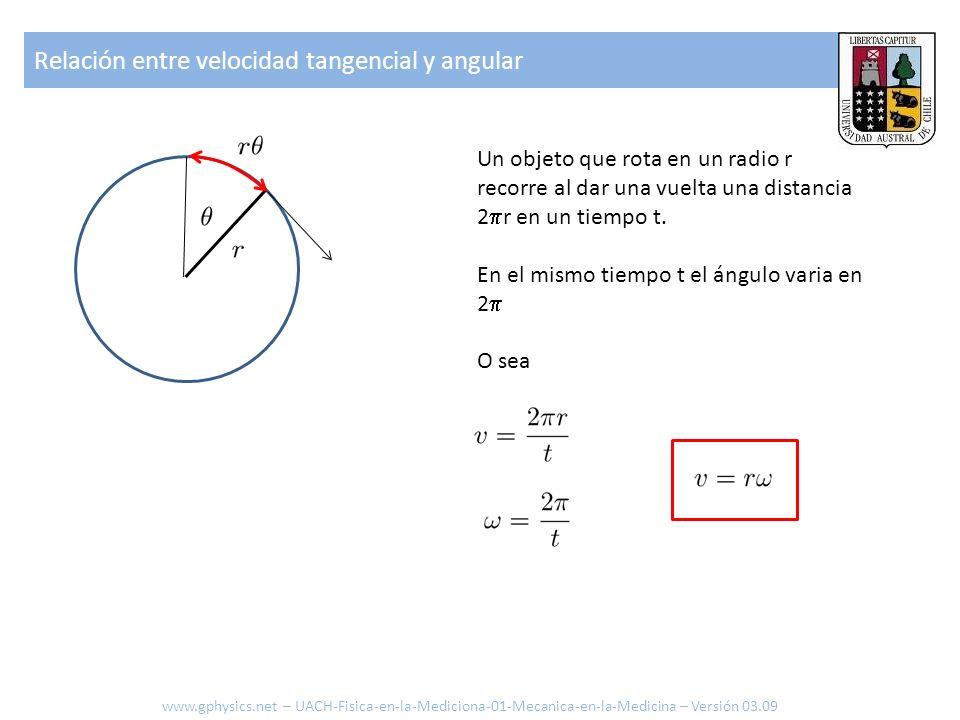 Relación entre velocidad tangencial y angular