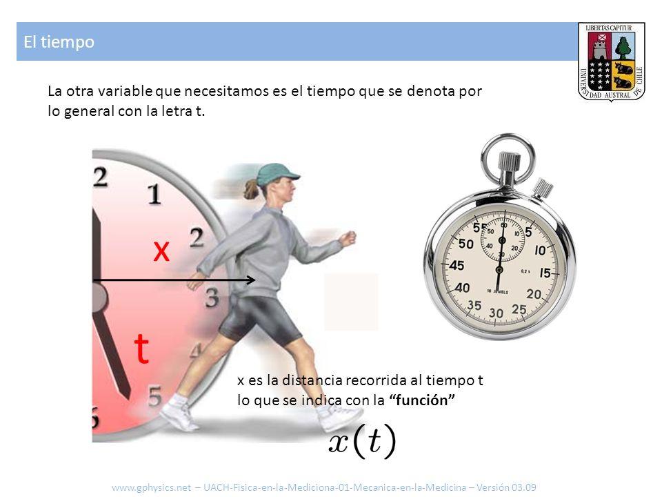 El tiempo La otra variable que necesitamos es el tiempo que se denota por. lo general con la letra t.