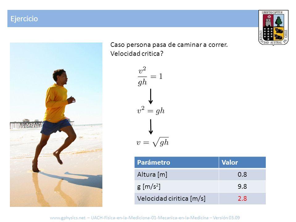 Ejercicio Caso persona pasa de caminar a correr. Velocidad critica