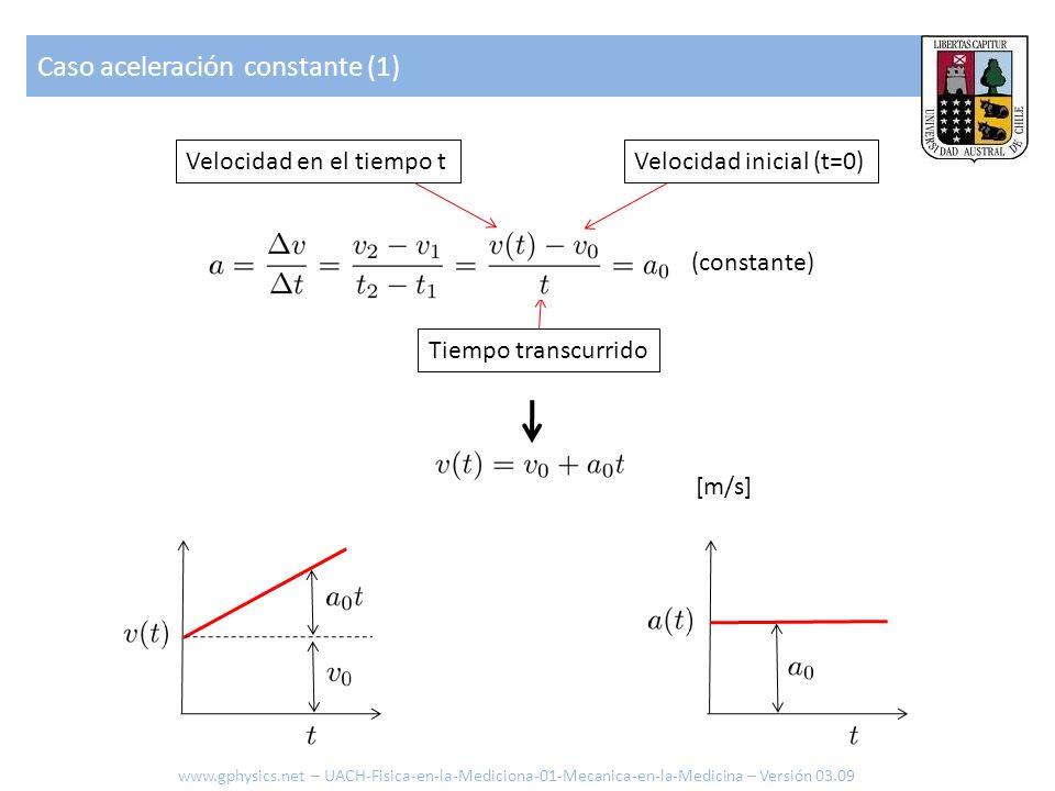 Caso aceleración constante (1)