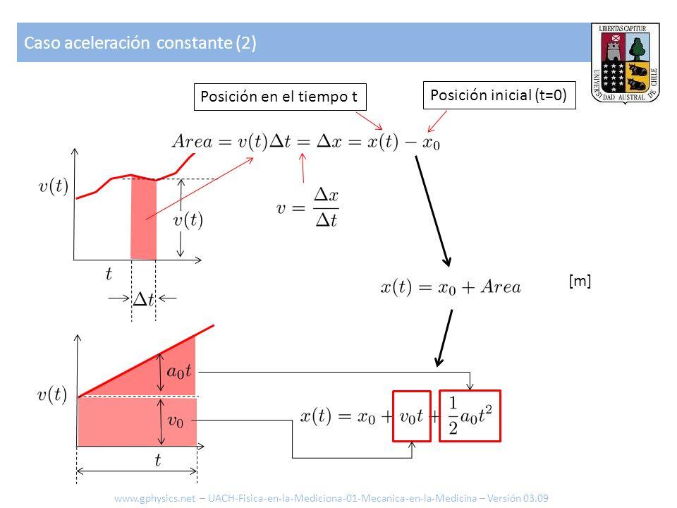 Caso aceleración constante (2)