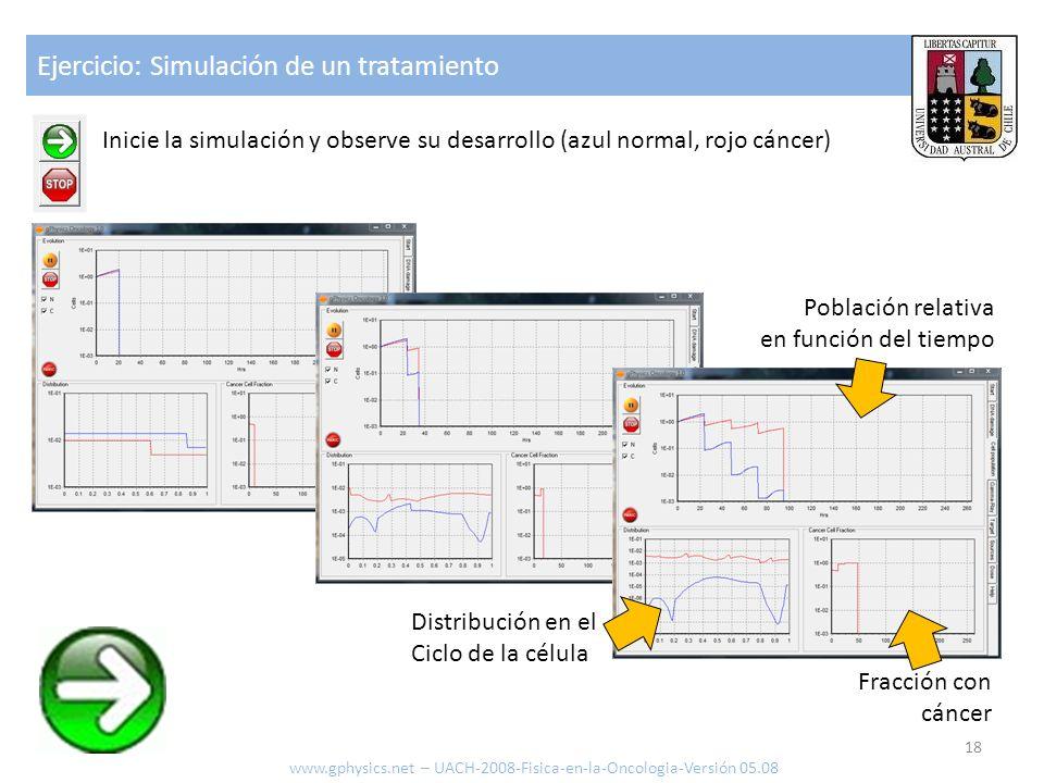 Ejercicio: Simulación de un tratamiento