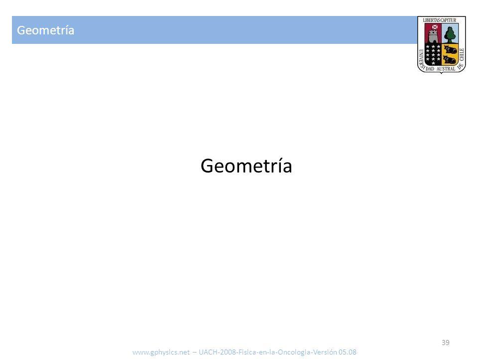 Geometría Geometría www.gphysics.net – UACH-2008-Fisica-en-la-Oncologia-Versión 05.08