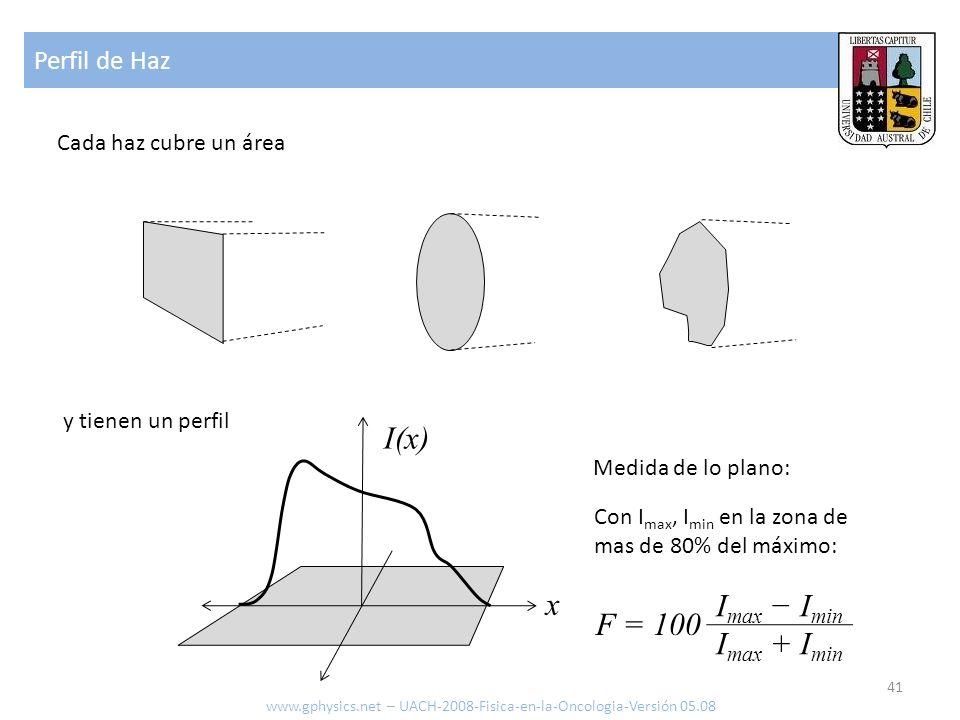 I(x) x Imax − Imin F = 100 Imax + Imin Perfil de Haz