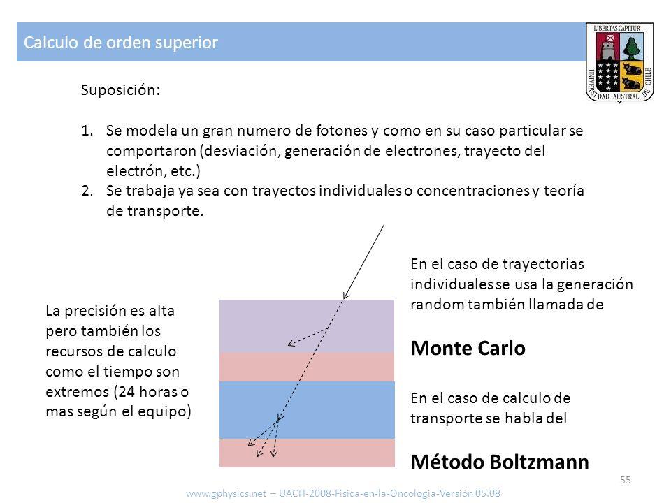 Monte Carlo Método Boltzmann Calculo de orden superior Suposición: