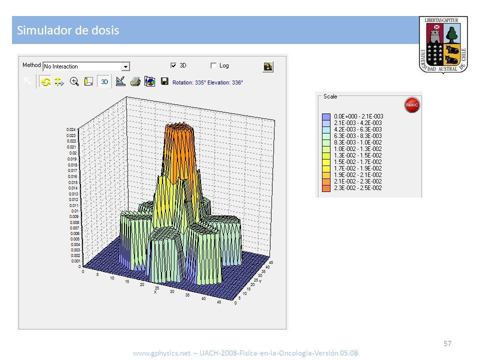 Simulador de dosis www.gphysics.net – UACH-2008-Fisica-en-la-Oncologia-Versión 05.08