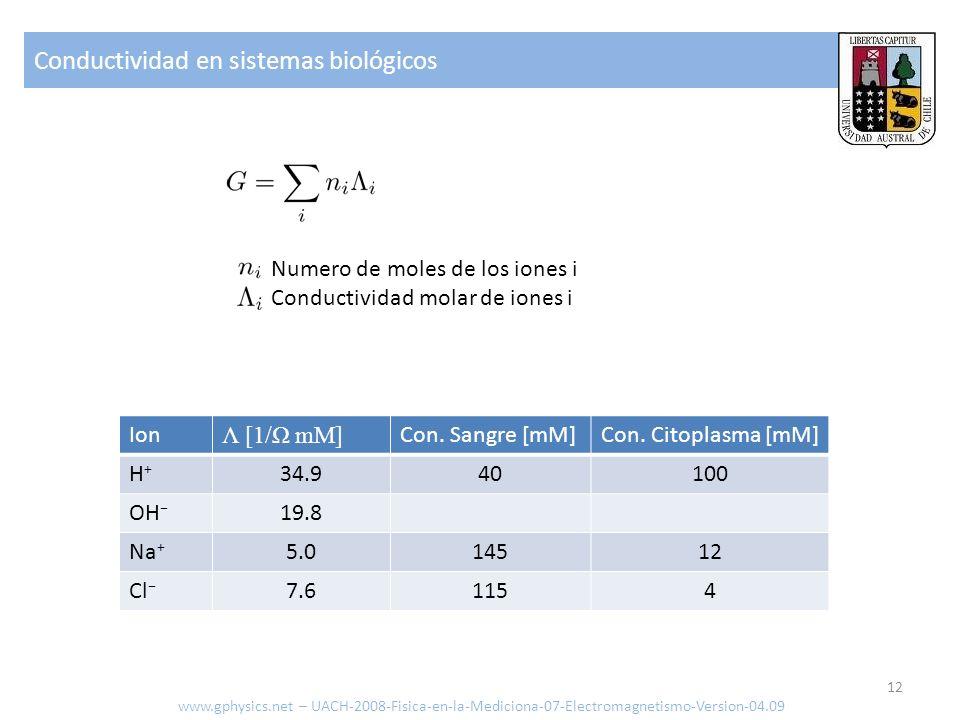 Conductividad en sistemas biológicos