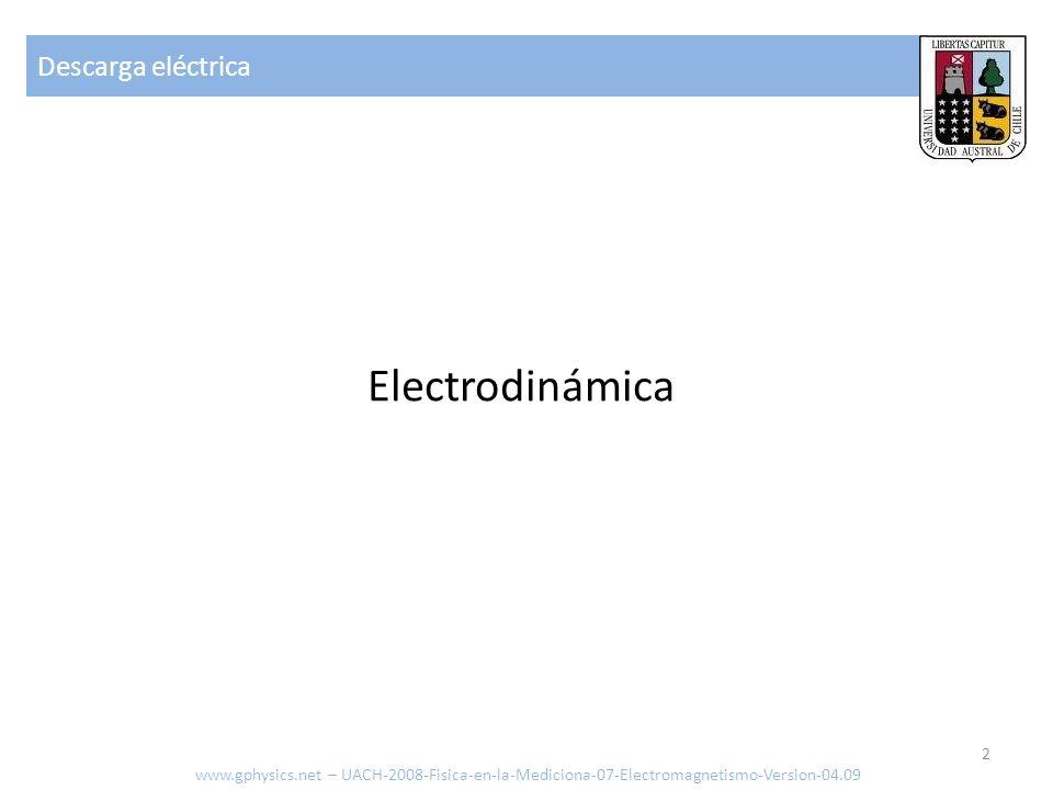 Electrodinámica Descarga eléctrica
