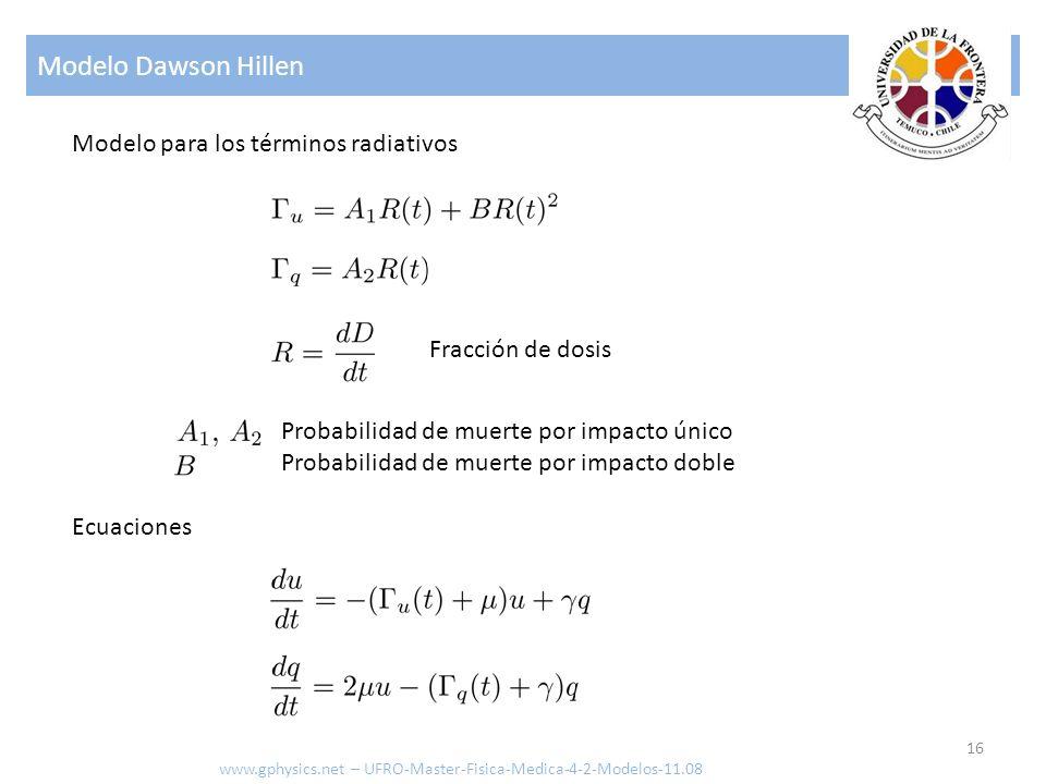 Modelo Dawson Hillen Modelo para los términos radiativos