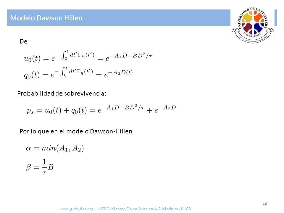 Modelo Dawson Hillen De Probabilidad de sobrevivencia: