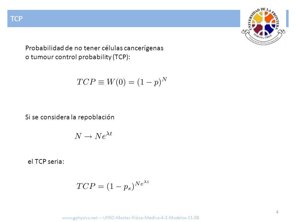 TCP Probabilidad de no tener células cancerígenas o tumour control probability (TCP): Si se considera la repoblación.