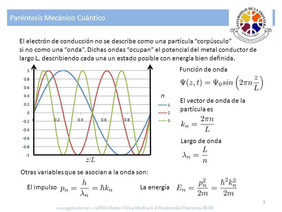 Paréntesis Mecánico Cuántico